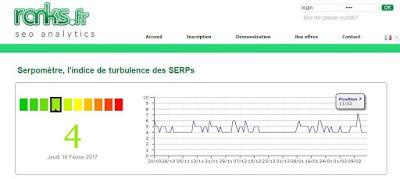 Google апдейт во Франции 2017