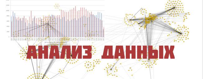 Анализ данных при помощи AnswerMiner - обучающий курс