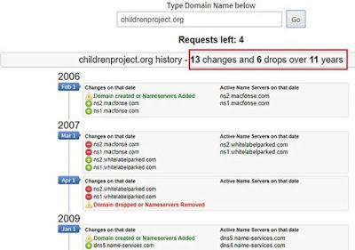 Как проверить историю домена сайта