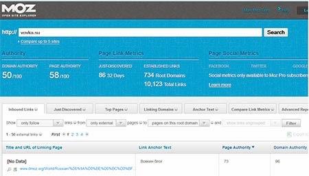 Продвижение сайтов и бесплатная оптимизация с помощью opensiteexplorer.org