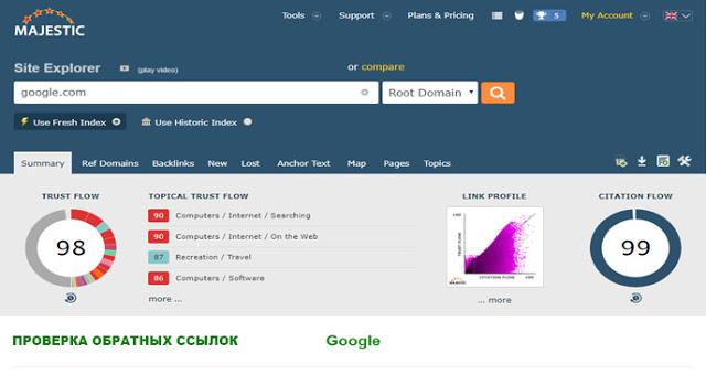Поисковая оптимизация - проверка обратных ссылок на сайт