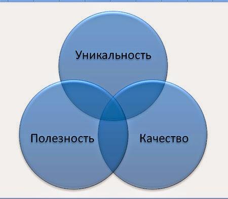 Добавленная ценность сайта - модель УПК