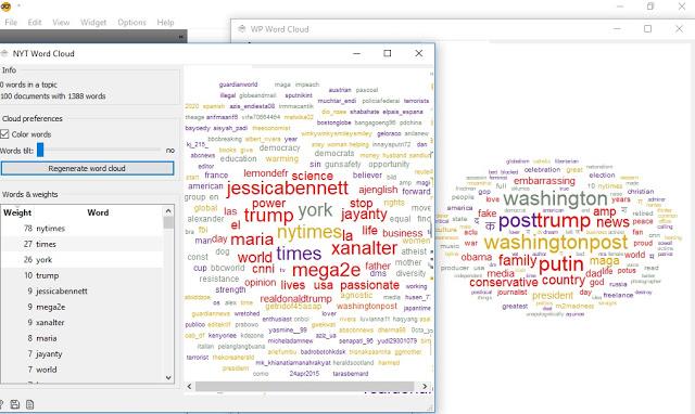 Text Mining - создание облака слов