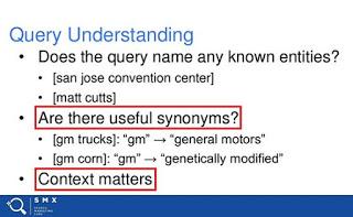 Как Google использует слова синонимы